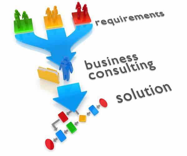 business consulting process